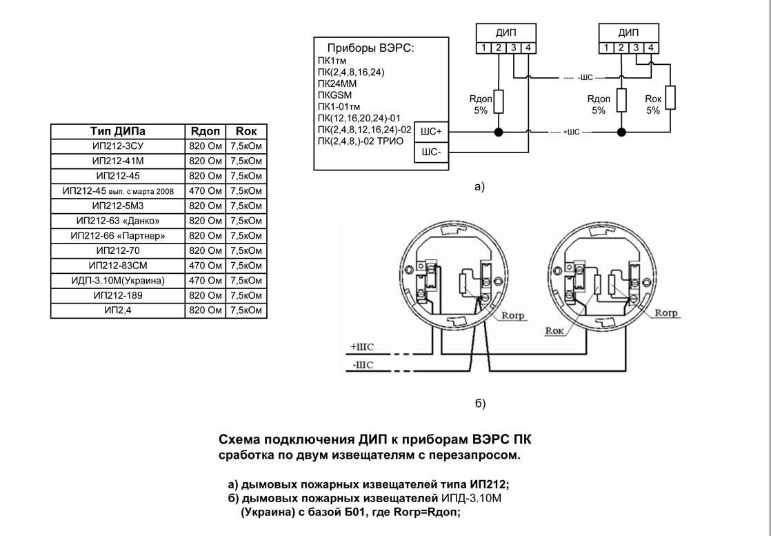 Инструкция На Вэрс-Пк 16П