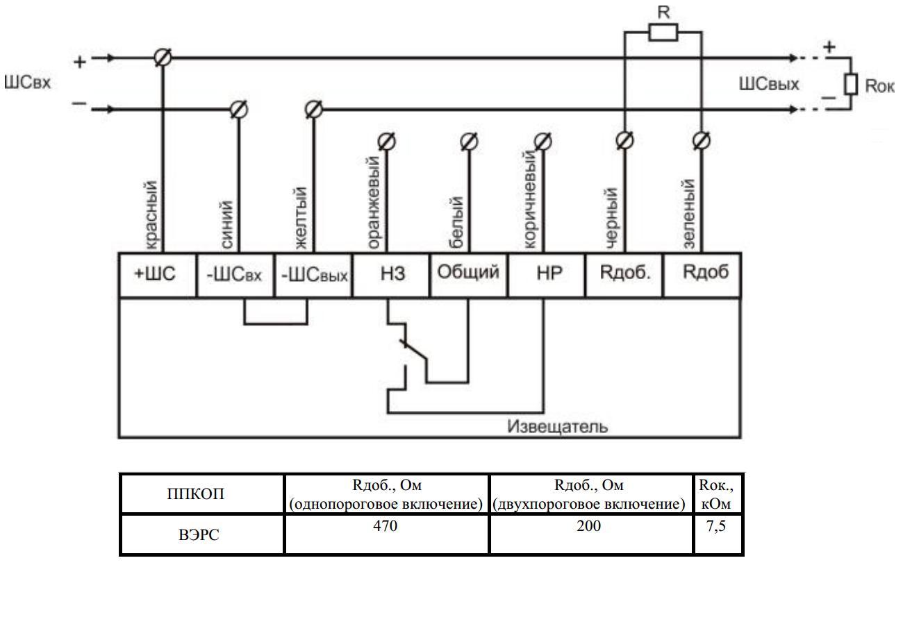 Ип 101 схема подключения к сигнал 20 фото 232