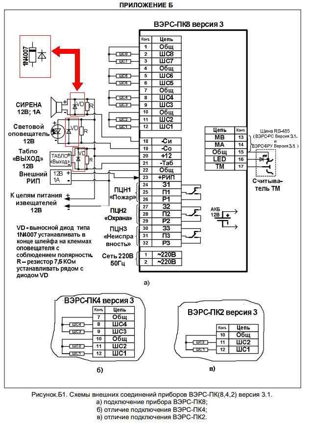 Инструкция Для Персонала На Вэрс-пк - фото 5
