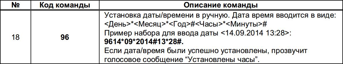 последней редакцией ГОСТ Р